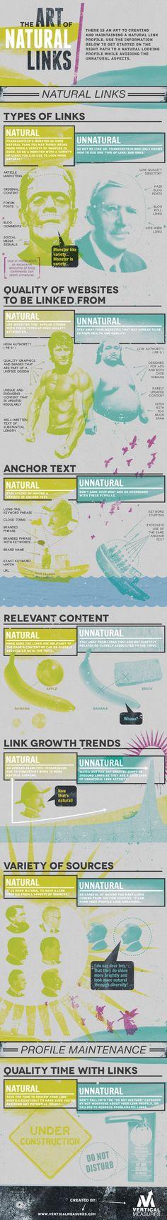 Natural Linkbuilding The Art of Natural Linkbuilding