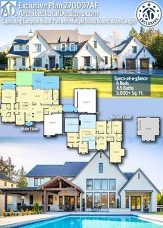 Plan Captivating European House Plan with Multiple Bonus Rooms above Garages - Architectural Designs Exclusive European Home Plan gives you 6 bedrooms, baths and - 6 Bedroom House Plans, New House Plans, Dream House Plans, House Floor Plans, The Plan, How To Plan, Room Above Garage, Casas The Sims 4, European House