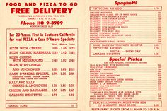 1920s food prices   Casa D'Amore
