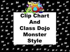 Dojo Classroom Behavior Clip Chart