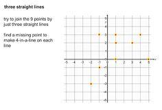 MEDIAN Don Steward secondary maths teaching: straight line graphs