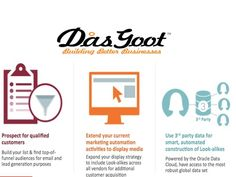 Dasgoot is the best business consultancy in UK. We offer affordable and effective web video production for content marketing, internet marketing and sales leading generation. Read More - http://www.dasgoot.co.uk/