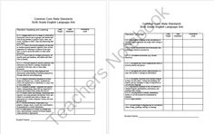 Common Core State Standards 6th Grade English Language Arts Checklist from Literacy Speaks Volumes on TeachersNotebook.com (11 pages)  - CCSS 6th grade editable checklist in Word. Use for formative assessment in portfolios or print out for students to use to keep track of learning. Includes one blank template. Only $1!