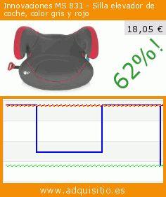 Innovaciones MS 831 - Silla elevador de coche, color gris y rojo (Producto para bebé). Baja 62%! Precio actual 18,05 €, el precio anterior fue de 47,50 €. https://www.adquisitio.es/innovaciones-ms/831-silla-elevador-coche