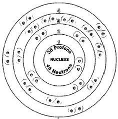 Resultado de imagen para modelo atomico de bohr estaño
