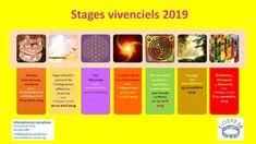Stages vivenciels en 2019