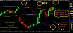 Profit Booking System: NICKEL TODAY MAR 24 2014 COMMODITY TRADE