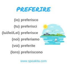 PREFERIRE (to prefer), a verb in -ISC. Here are a few sentences with it. Preferisci il mare o la montagna? Do you prefer the beach or the mountain? Which books do you prefer? Italian Verbs, Italian Grammar, Italian Phrases, Italian Quotes, Italian Language, German Language, Japanese Language, Italian Lessons, French Lessons