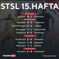 Sportoto Süper Lig'de 15. hafta sonunda geçtiğimiz hafta kaybettiği liderliği tekrar alan #Galatasaray 32 puanla zirveye çıkarken, 30 puanla #Başakşehir 2. ve 29 puanla #Fenerbahçe 3. sırada yer aldı. http://makrobet17.com