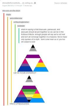 Hehe #pansexual #bisexual #asexual humor