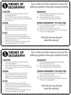 5 Themes of Geography: Country Research Questions Five Themes Of Geography, Geography Worksheets, Geography Lessons, Teaching Geography, Teaching History, Geography Revision, History Education, Teaching Resources, 7th Grade Social Studies