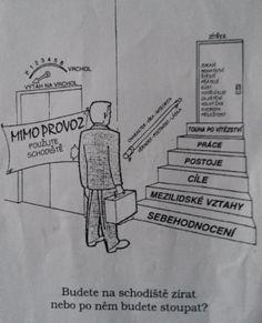 personálny rozvoj