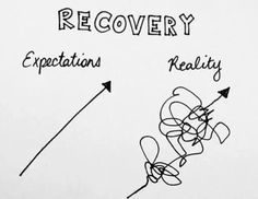 Expectations with a chronic illness diagnosis
