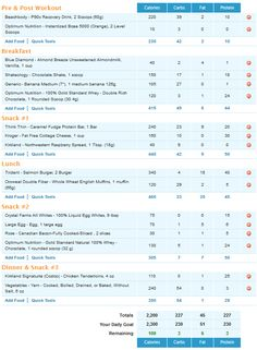 insanity nutrition guide day 1 healthy ideas pinterest rh pinterest com nutrition guide insanity max 30 pdf insanity nutrition guide pdf free