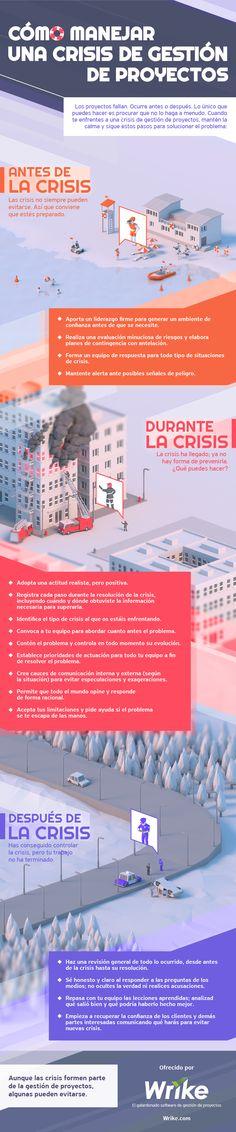 Consejos para un proyecto en crisis #infografia #infographic | TICs y Formación