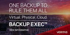 Veritas releases Backup Exec the trusted mid-market data protection solution covering virtual, physical and cloud. Data Protection, Marketing Data, Physics, Clouds, Physique, Cloud