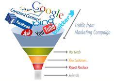 The Major Flaws In Your Digital Marketing | Albert Ko | LinkedIn