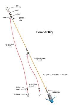 Bomber Rig