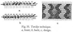 taniko patterns and meanings - Google Search