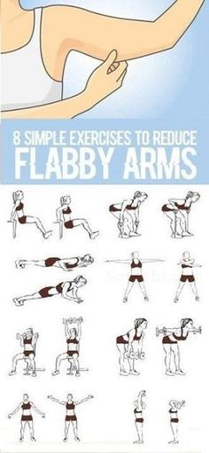 8 Simple Exercises to Reduce Flabby Arms-Do you have a fat accumulation in the arm area? Do you think twice before selecting a sleeveless dress for you because you have flabby arms If yes then I must tell that you can lose the stubborn arm fat and get th Fitness Workouts, Training Fitness, Easy Workouts, Fitness Diet, At Home Workouts, Fitness Motivation, Health Fitness, Workouts For Arms, Fat Workout