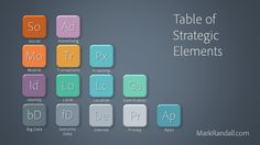 table of strategic elements