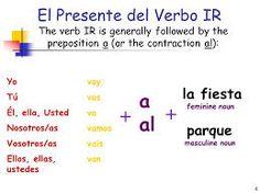 spanish verbo ir - Buscar con Google