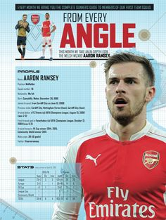 """ Aaron Ramsey ‏@aaronramsey Nice to read my Arsenal journey so far in this month's @ArsenalMagazine. You can get it here http://po.st/MagMay2016AR """