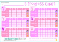 The Bedwetting Doctor Progress Chart Colour In Potty
