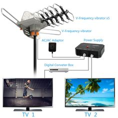 Zimtown 150Miles Outdoor TV Antenna Motorized Amplified HDTV High Gain 36dB UHF VHF - Walmart.com - Walmart.com Antenna Gain, Local Tv Stations, Outdoor Tv Antenna, Ham Radio Antenna, Ideal Tools, First Tv, Color Box, Cool Things To Buy, Digital