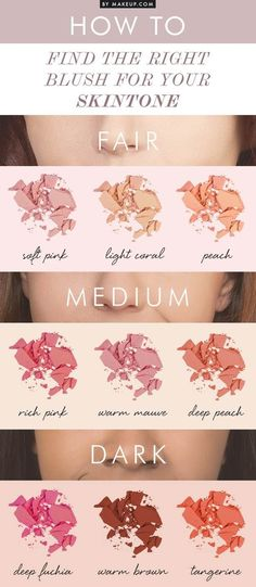 DIY Makeup Tutorials : Makeup Guide | How To Choose The Right Blush For Your Skintone (INFOGRAPHICS)