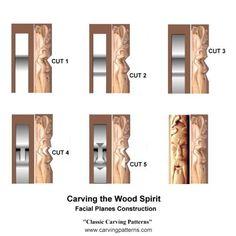 Wood Spirit Carving Patterns