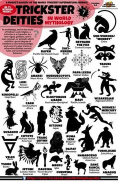 Trickster Deities in World Mythology - NorsePins