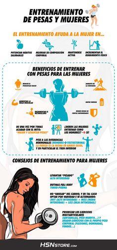 Mujeres y Entrenamiento de Pesas: Beneficios, Mitos, Errores, Consejos, Por qué deben entrenar como los Hombres. #infographic #fitness #motivation #motivacion #gym #musculacion #workhard #musculos #fuerza #chico #chica #chicofitness #chicafitness #sport #entrenar #trainning #suplemento #beatman #pesas #musculacion