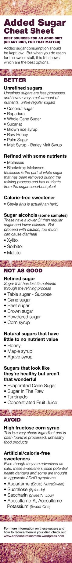 Added sugar cheat sheet - which added sugars are more healthy for an ADHD diet, or any healthy diet for that matter