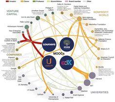 MOOCs: sobreexpectación y desilusión? (I)