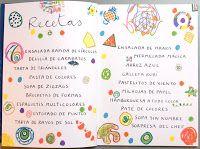 Mis cosicas de segundo: LA COCINA DE DIBUJOS Herve, Preschool Classroom, Bullet Journal, Blog, Kids, Crafts, Relleno, Google, Virtual Class