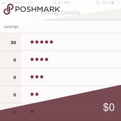 THANK YOU. I am completely in awe and so happy to know that all my customers have been satisfied enough to keep my ratings say 5.0. I joined Poshmark with little to no knowledge of how to do all this and all of you have made being a seller such a great experience.   I love you all and thank you 😘  XOXO -Nessafit Other