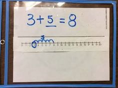 Using a number line to solve an equation with a missing number.
