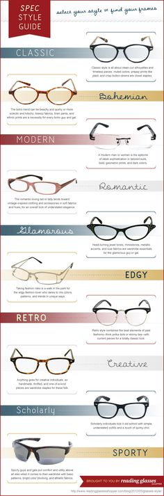 How to Pick Glasses: Use Your Personal Style to Find Your Perfect Pair