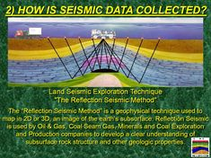 How Is Seismic Data Collected?