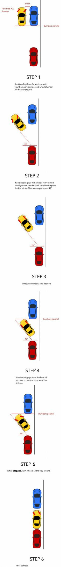 Parking for beginners