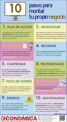 10 pasos para montar un negocio #infografia