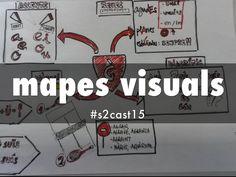 """""""mapes visuals"""" - A Haiku Deck #setyourstoryfree"""