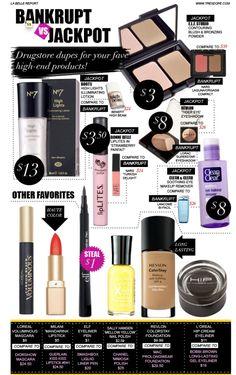 Makeup Dupes   |   Bankrupt vs. Jackpot
