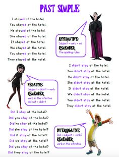 Past Simple Regular Verbs Poster