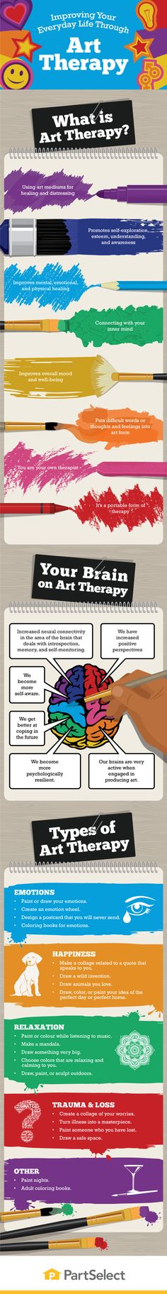 Improving Your Everyday Life Through Art Therapy #Infographic #Art #Health