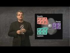 The Standard Model - Fermilab scientist Don Lincoln describes the Standard Model of particle physics, covering both the particles that make up the subatomic realm and the forces that govern them.