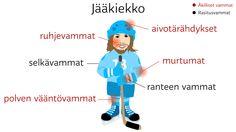 Urheiluvammat jääkiekko @ Stina Tuominen