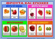 Το νέο νηπιαγωγείο που ονειρεύομαι : Φρούτα κι εποχές Learn Greek, Speech And Language, Fruits And Vegetables, Apple, Cooking, Breakfast, Education, Blog, Therapy