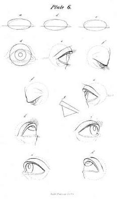 How to Draw Eyes, I can never make eyes look even when I draw them